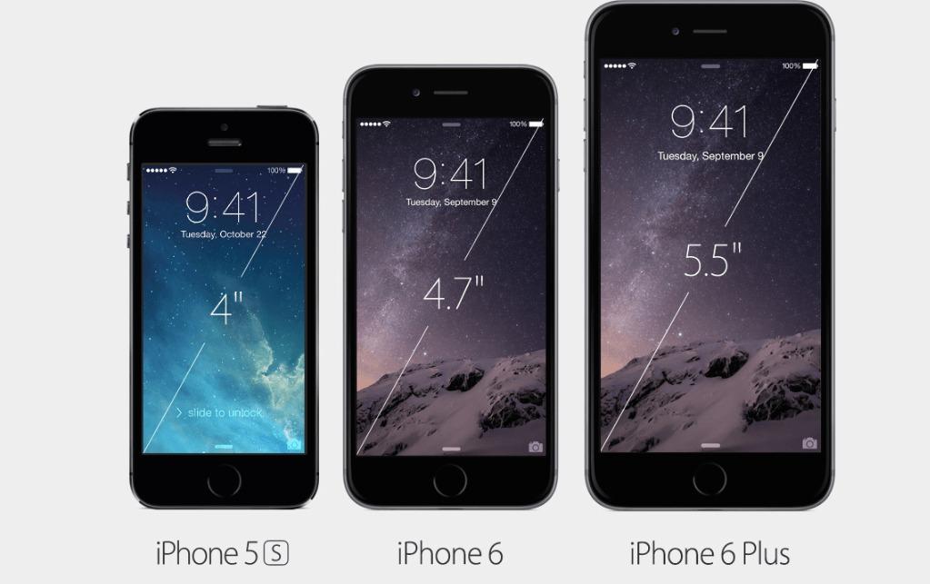 iphone-6-tamaños