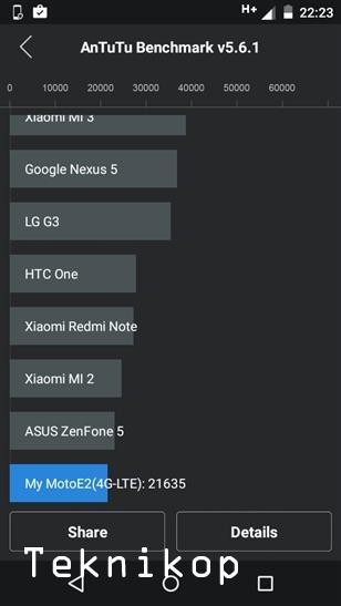 Motorola-Moto-E-LTE-Analisis-2015-7