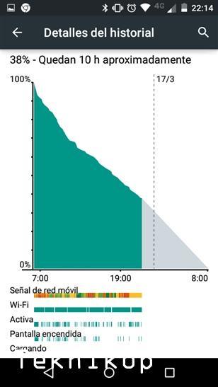 Motorola-Moto-E-LTE-Analisis-2015-8