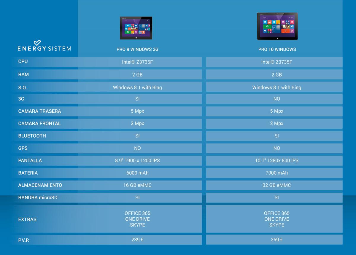 Energy-Tablet-101-Pro-windows-2
