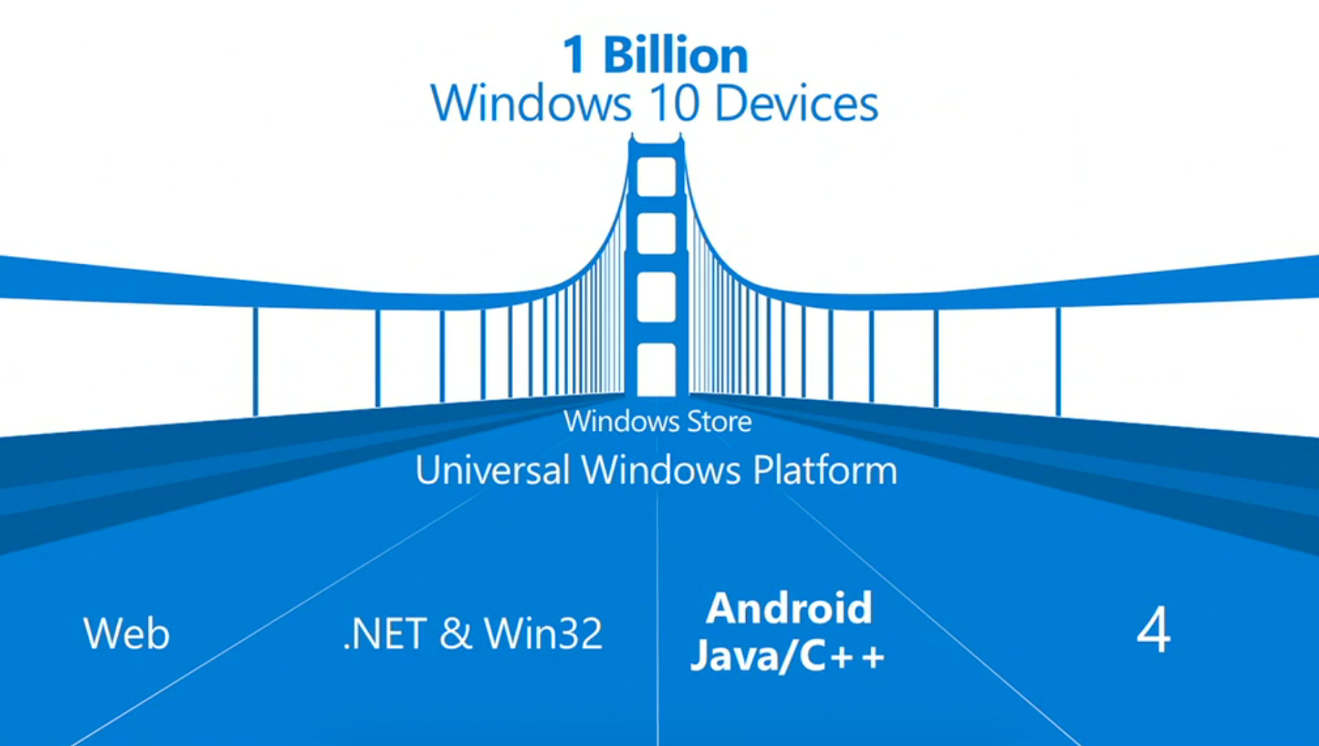 Windows-10-apps-android