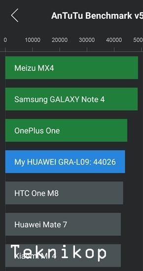 Huawei-P8-screenshots-1