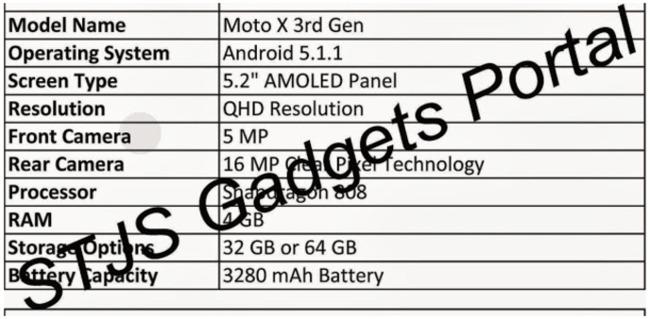 Moto-X-2015