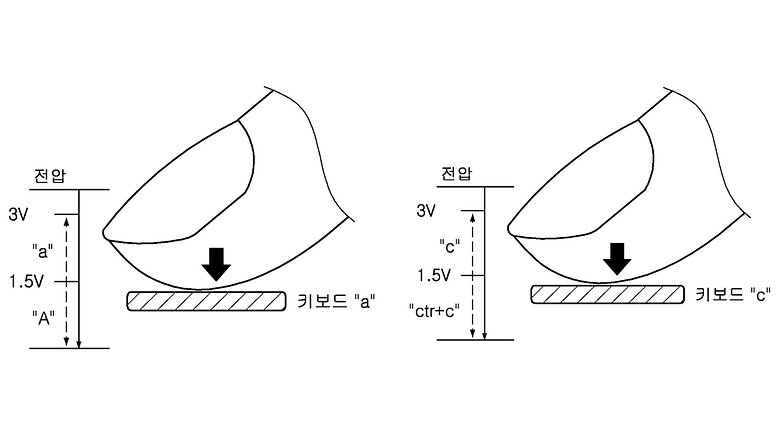 samsung-clear-touch-patent-w782