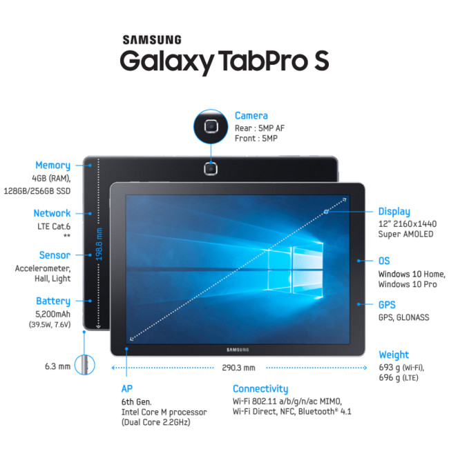 Samsung-Galaxy-TabPro-S-Windows-10
