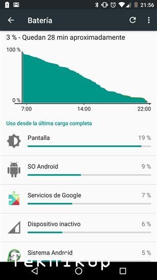 LG Nexus 5X análisis batería